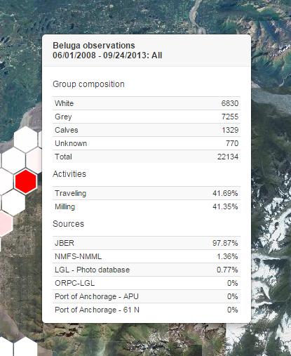 Using the Cook Inlet Beluga Whale Sightings Portal | Alaska Ocean