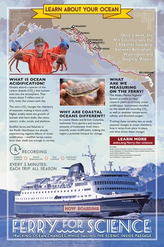 Alaska State Ferry Now Tracking Ocean Acidification   Alaska