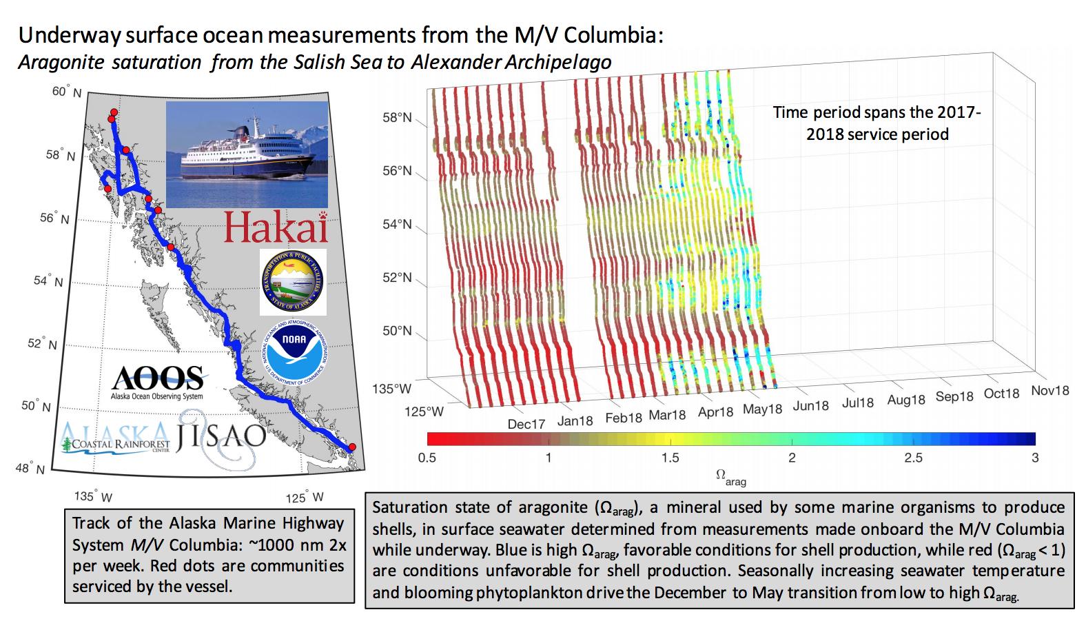 Data from state ferry in Southeast Alaska illuminates seasonal